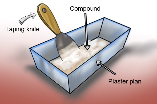 A plaster pan holding jointing compound.