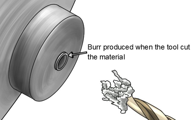 Burr produced when the tool cut the material