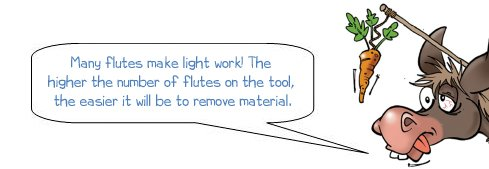 Many flutes make light work! The higher the number of flutes on the tool, the easier it will be to remove material.