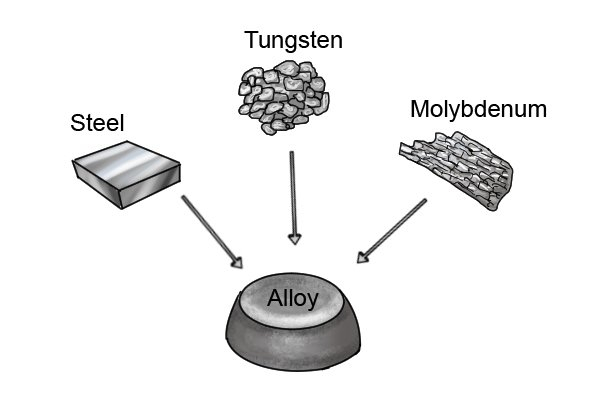 The M2 alloy is made from steel, molybdenum and tungsten