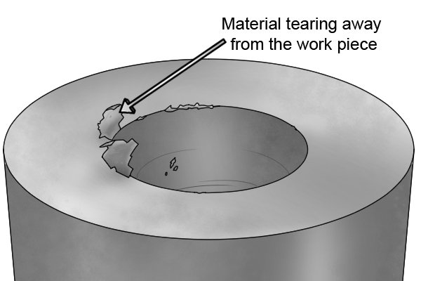 Tear burr, when the burr causes the material to break away