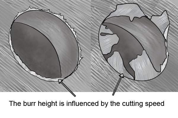 Burr height is influenced by the cutting speed, the slower the speed the less burs will be produced.