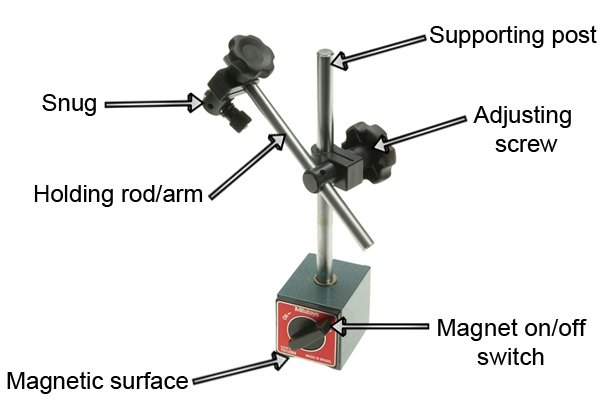 Magnetic surface, on/off switch, adjusting screw, supporting post, indicator clamp collet, holding rod/arm