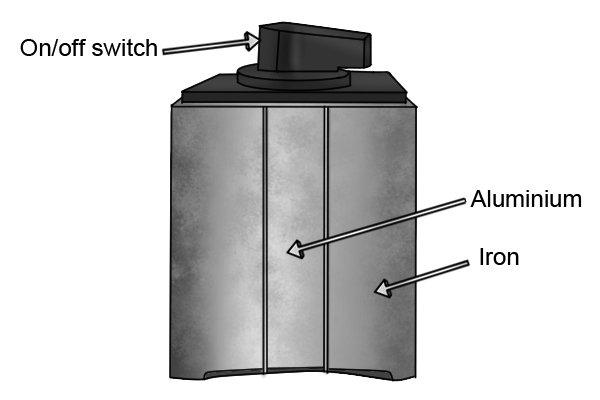 Magnetic base has four parts: 1 part aluminium, 2 parts iron and 1 part magnet