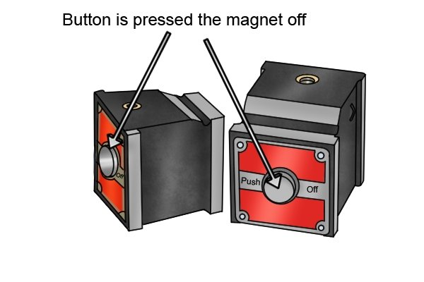 Button is pressed the magnetic base is off