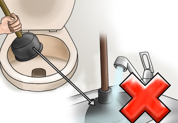 Its is not recommended to use the flange plunger for both sink and toilet use