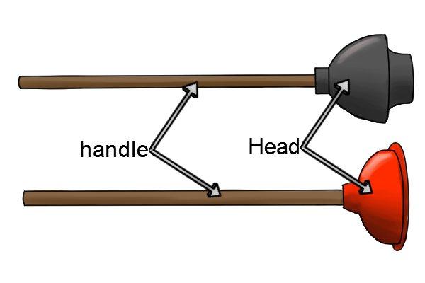 Head, handle