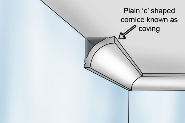 'C' shaped cornice is called coving