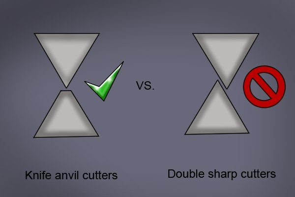 Concretor's nippers and pliers can have either double sharp cutting edges or a knife and anvil cutting edge.