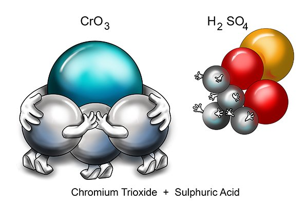 Chromium trioxide and sulphuric acid are used to apply the chrome plating.