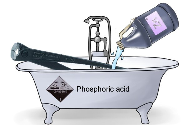 Concretor's nippers getting a black appearance from the phosphoric acid bath containing zinc salts.