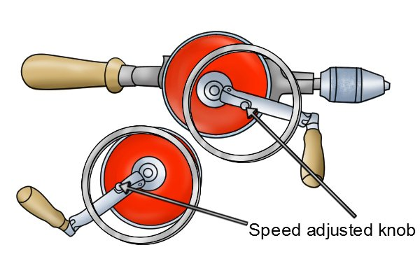 Some hand drills allow you to select one of two drilling speeds. The speed selector will switch the hand drill from a high speed low torque drilling setting to a lower speed higher torque setting and back.