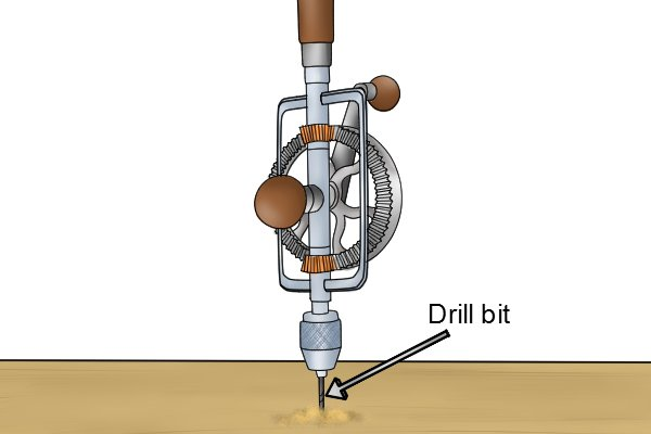 The drill bit is not actually part of the hand drill but is required to drill holes