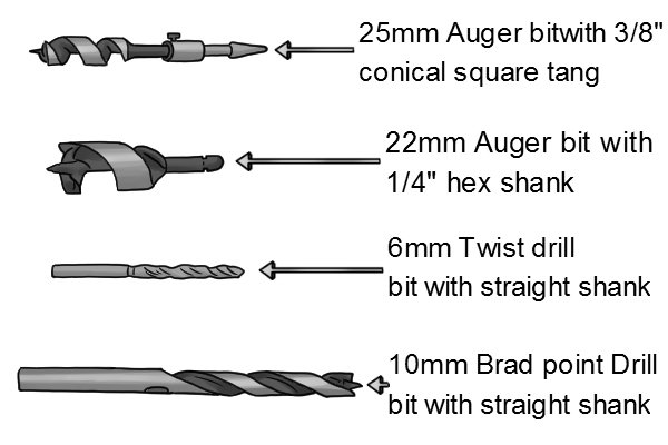 "The type of drill bit you need to use will affect what size brace you choose to use. 25mm auger bit with conical square tang. 6mm twist drill bit with straight shank. 10mm Brad point drill bit with straight shank. 22mm auger bit with 1/4"" hex shank."