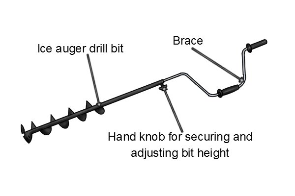 The hand knob is used to attach and alter the height of the ice auger and brace