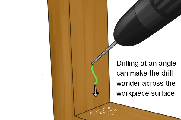 Drilling at an angle can make the drill wander across the workpiece surface