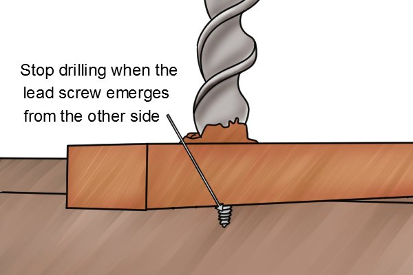 Stop drilling through the workpiece once the lead screw starts to emerge on the other side to prevent tear out of the hole.