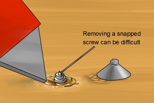 Removing a snapped screw can be difficult. So you should drill a pilot hole to reduce the chance of this happening.