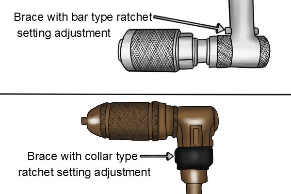 The two most commonly seen ways of adjusting a brace ratchets settings are a bar type ratchet setting adjustment or a collar type ratchet setting adjustment