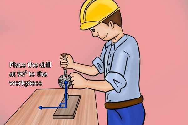 Place the hand drill at 90° to the workpiece