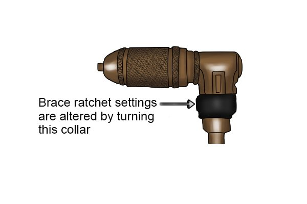 Most braces that are fitted with a ratchet have the ratchet setting adjusted by turning a collar to one of 3 positions.