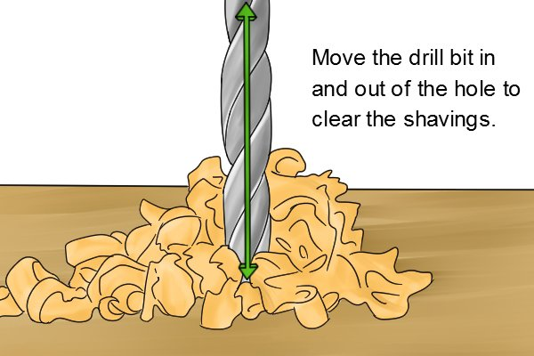 To prevent the drill bit of your hand drill over heating and jamming in the hole, move it in and out of the hole to clear the shavings.