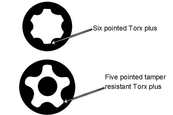 Image Result For Five Star