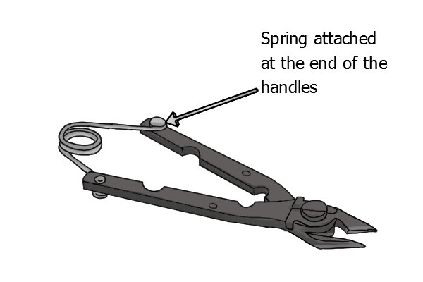 Sprue cutters with the return spring attached at the base of the handles