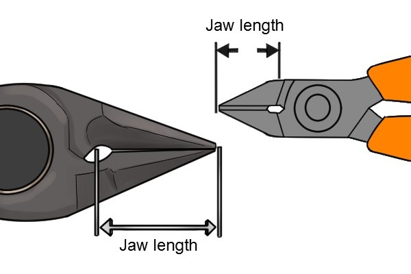 Jaw length of a sprue cutter