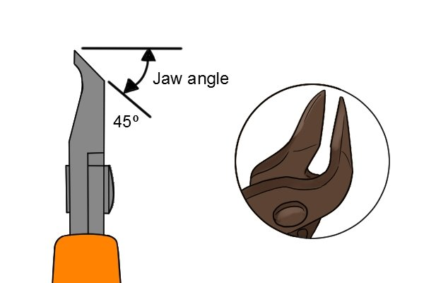 Sprue cutter jaw angle