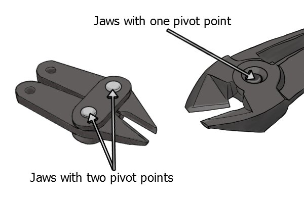 Sprue cutter replaceable jaws with one and two pivot points