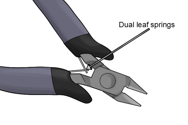 Sprue cutter with dual leaf springs