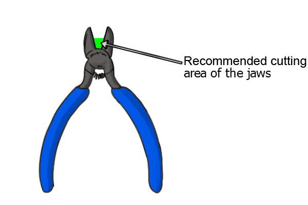 The recommended cutting area of a sprue cutters jaws