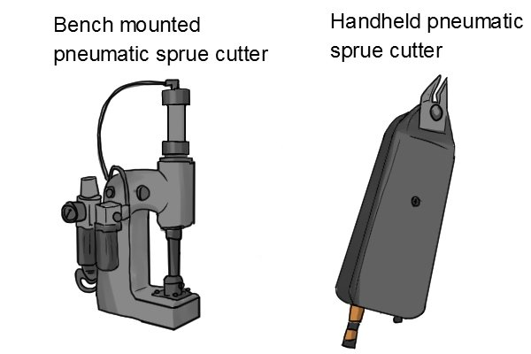 Bench and hand held pneumatic sprue cutters