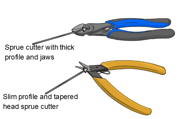Single lever action sprue cutter can have a wide range of head designs. From slim profiles with tapered heads to thicker heads and jaws for heavier duty work.