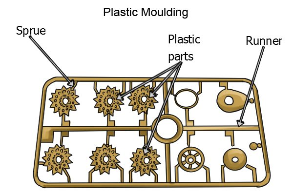 Plastic molding used in model making contains many small parts connected with sprues and runners.
