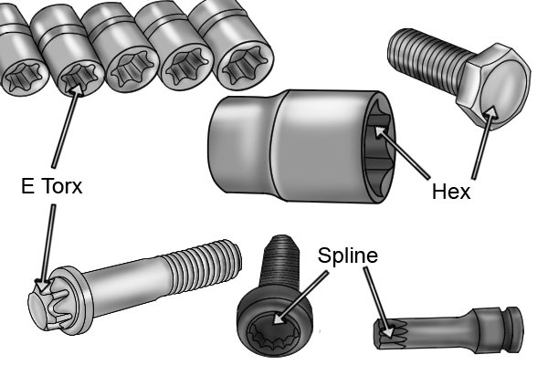 Different types of socket are available to turn different types of fastener