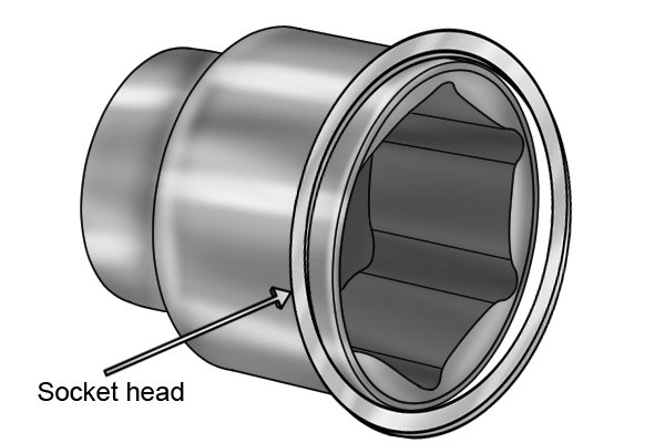 The socket head is the end of the socket that fits over or into the fastener you wish to turn.