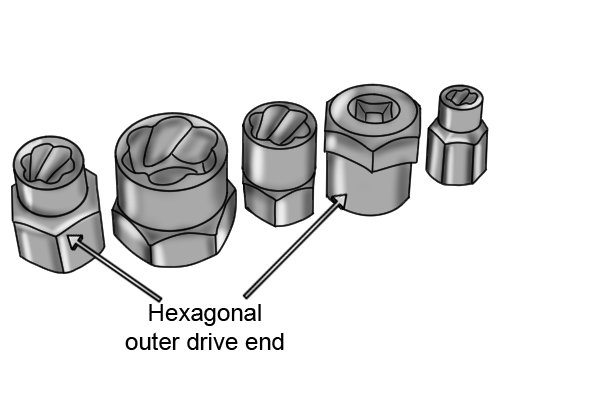 Hexagonal outer drive end of bolt grip sockets