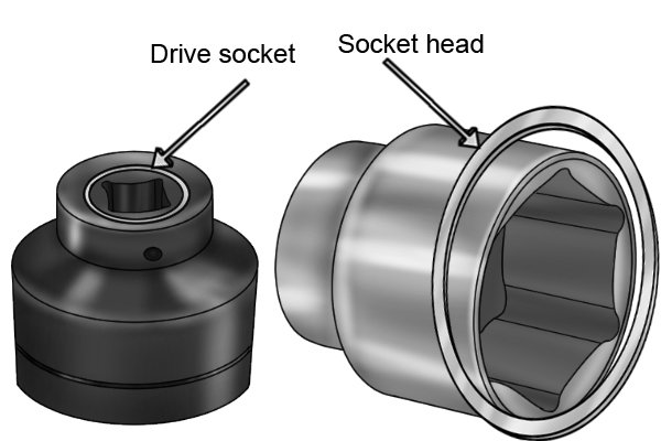 The drive socket is the end of the socket that connects it to a wrench or other turning tool. Whereas the socket head is the end that turns the fastener.