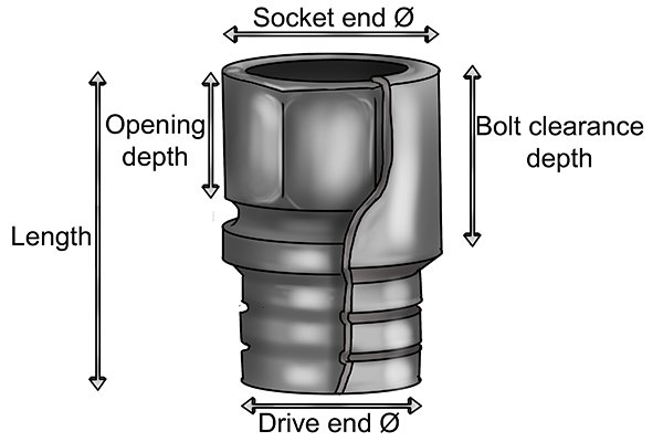 They other key socket measurements are A socket end diameter, B Drive end diameter, C Bolt clearance depth, D Length, E opening depth