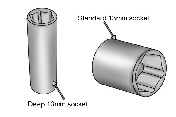 Comparison of standard and deep size 13mm sockets