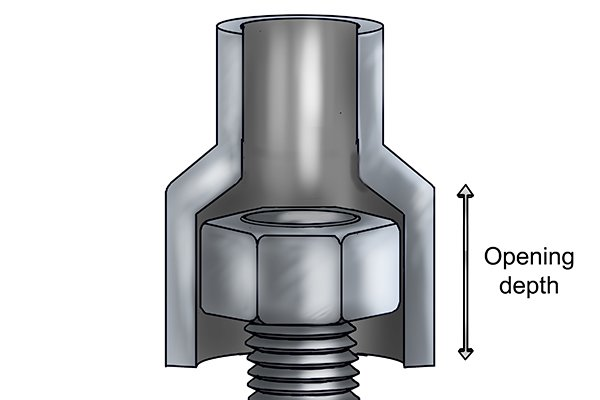The opening depth of a socket is how far the head of the bolt will travel into the female recess of the socket head