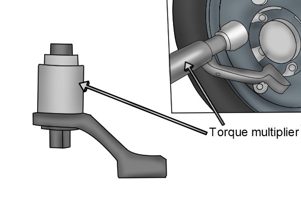 Torque multipliers are used on large equipment such as farm machinery or lorries