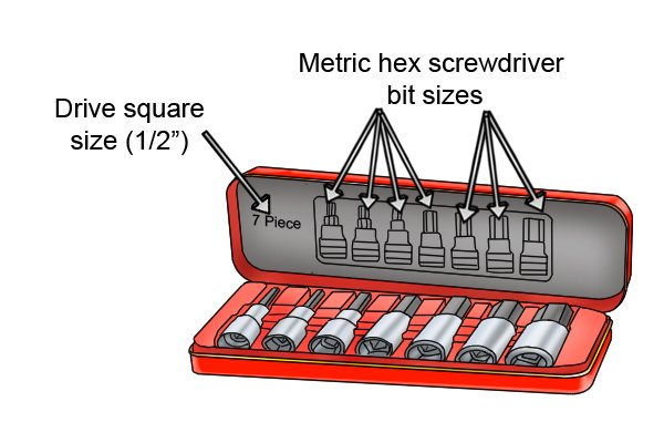 In-hex socket sizes are designated by the size of the screwdriver bit and size of the drive square