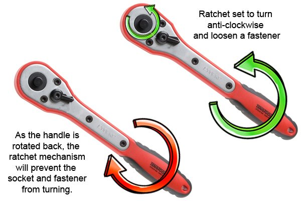 Using the ratchet mechanism to tighten or loosen a fastener, Ratchet set to turn anti-clockwise and loosen a fastener, As the handle is rotated back the ratchet mechanism will prevent the socket and fastener from turning