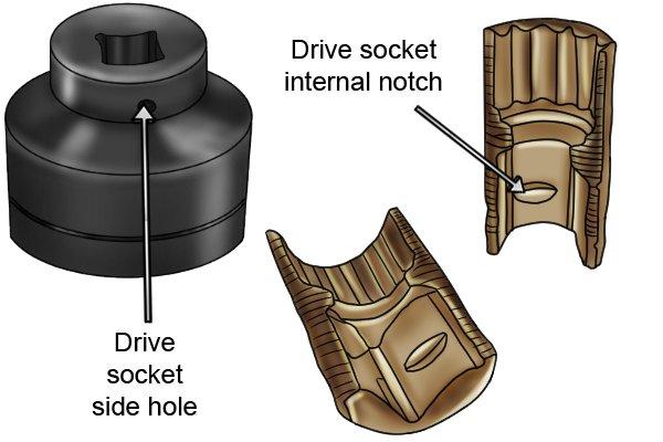 Drive socket side hole and drive socket internal notch