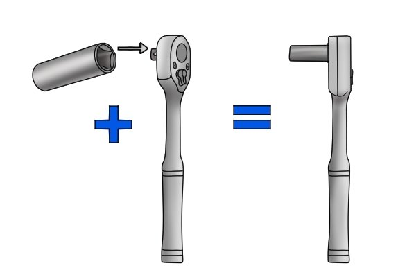 Connect the socket to the ratchet by pushing the socket drive socket onto the ratchets drive square.