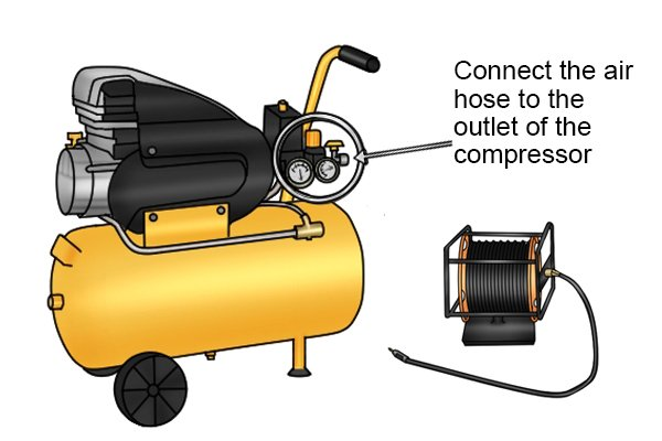 Connect the air hose to the compressor outlet