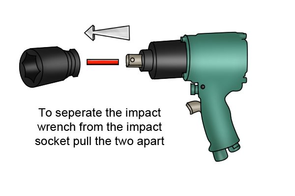 To separate the impact wrench from the impact socket pull the two apart.